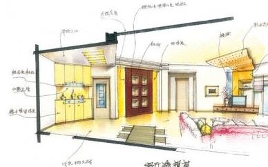 3D效果图制作培训|CAD施工图绘图培训|室内设计培训